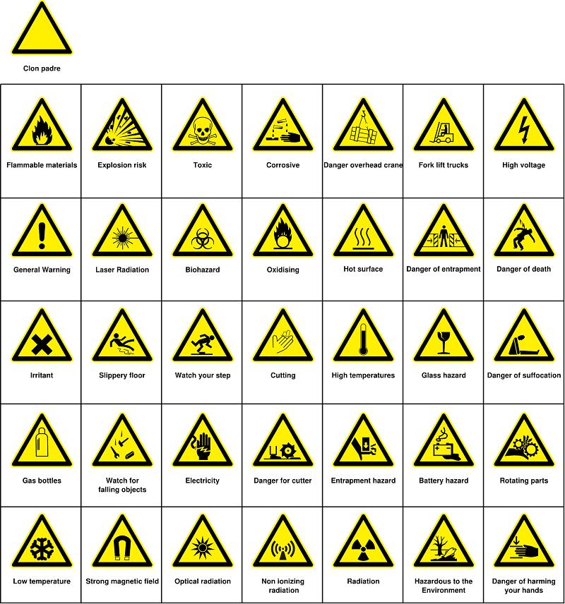 safety data