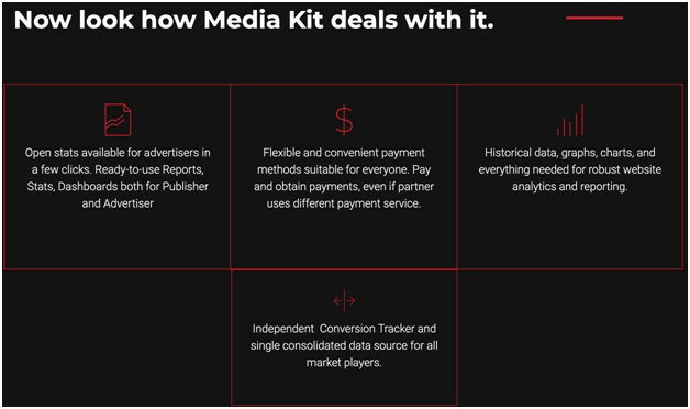 media kit generated by AdSpyglass