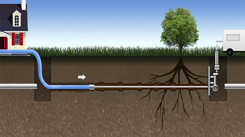 trenchless sewer